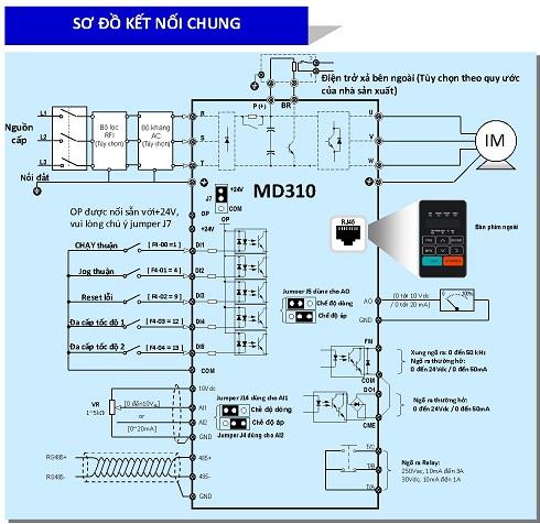 Hướng dẫn cài đặt cơ bản biến tần INOVANCE MD310