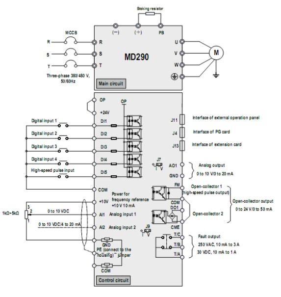 HƯỚNG DẪN CÀI ĐẶT CƠ BẢN BIẾN TẦN INOVANCE MD290 - Biến tần